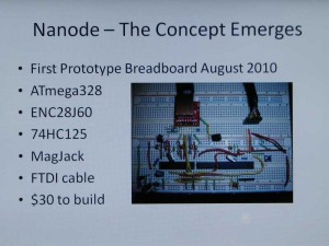 Nanode concept slide