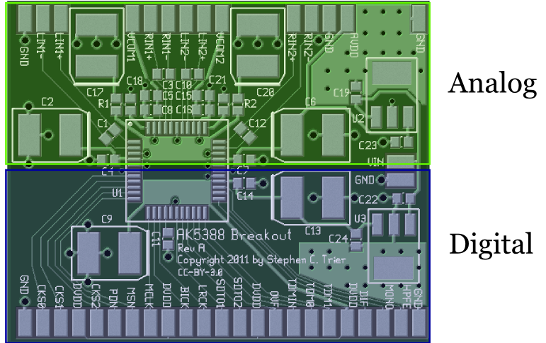 AK5388 board with an overlay showing how the analog and digital sections are separate.
